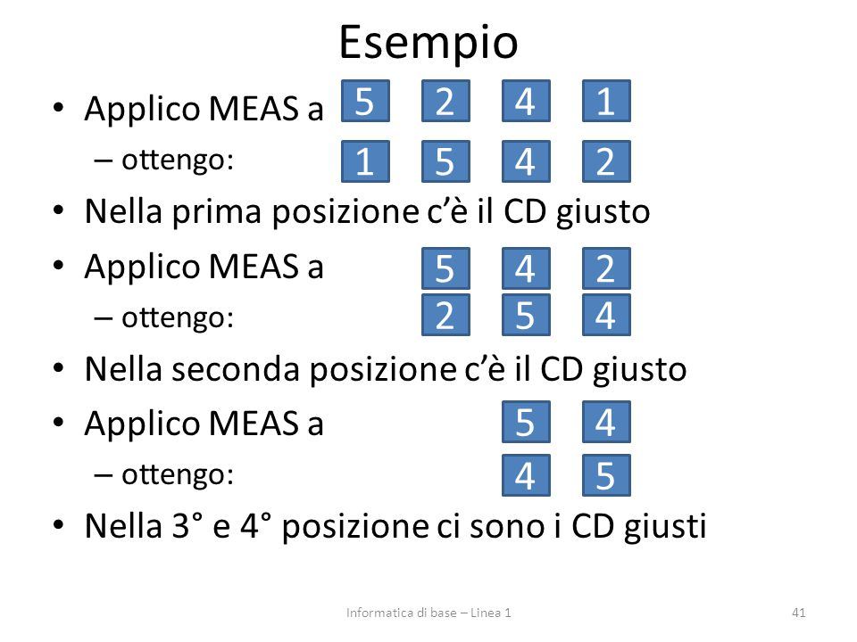 Esempio Applico MEAS a – ottengo: Nella prima posizione c'è il CD giusto Applico MEAS a – ottengo: Nella seconda posizione c'è il CD giusto Applico MEAS a – ottengo: Nella 3° e 4° posizione ci sono i CD giusti 41 5241 1542 542 254 54 45 Informatica di base – Linea 1