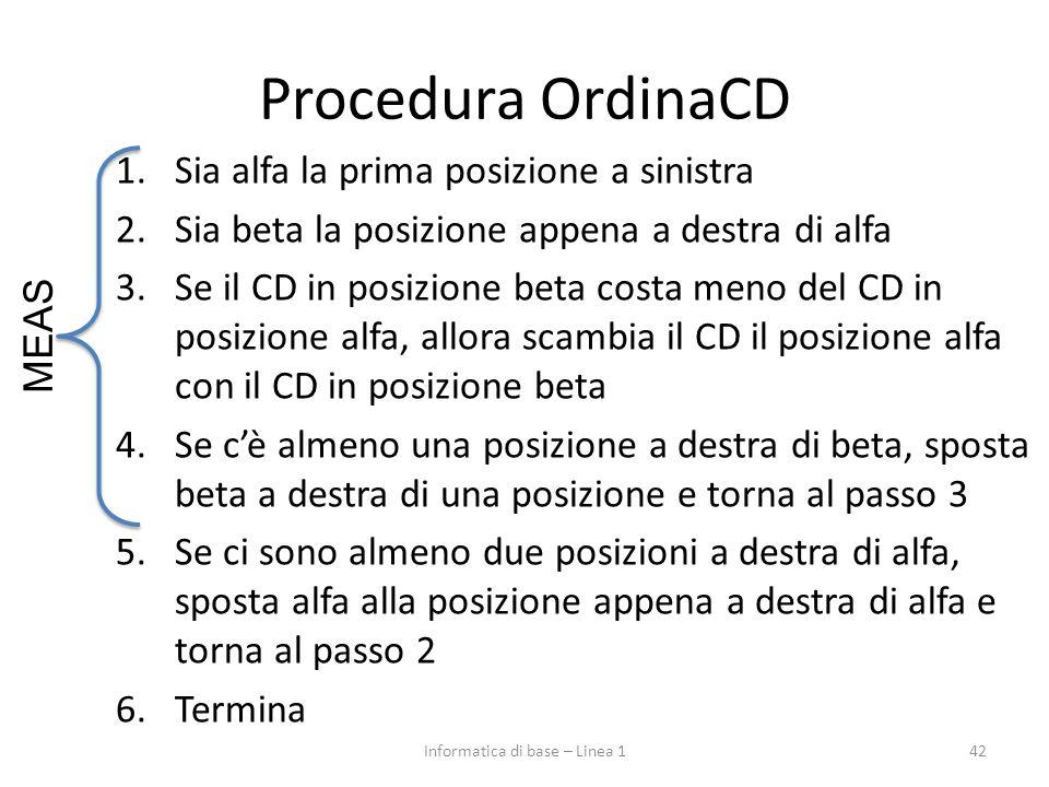 Procedura OrdinaCD 1.Sia alfa la prima posizione a sinistra 2.Sia beta la posizione appena a destra di alfa 3.Se il CD in posizione beta costa meno de