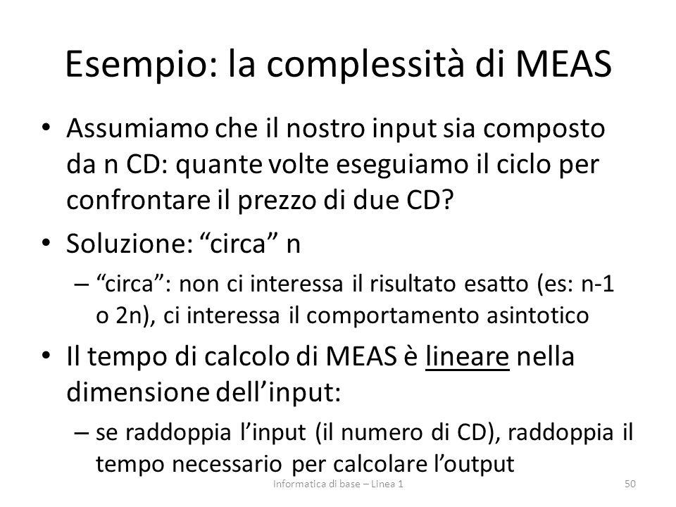 Esempio: la complessità di MEAS Assumiamo che il nostro input sia composto da n CD: quante volte eseguiamo il ciclo per confrontare il prezzo di due CD.