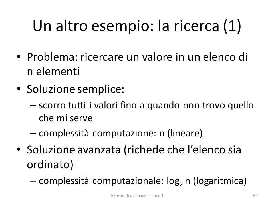 Un altro esempio: la ricerca (1) Problema: ricercare un valore in un elenco di n elementi Soluzione semplice: – scorro tutti i valori fino a quando non trovo quello che mi serve – complessità computazione: n (lineare) Soluzione avanzata (richede che l'elenco sia ordinato) – complessità computazionale: log 2 n (logaritmica) 54Informatica di base – Linea 1