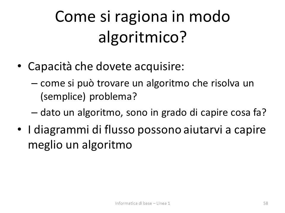 Come si ragiona in modo algoritmico? Capacità che dovete acquisire: – come si può trovare un algoritmo che risolva un (semplice) problema? – dato un a