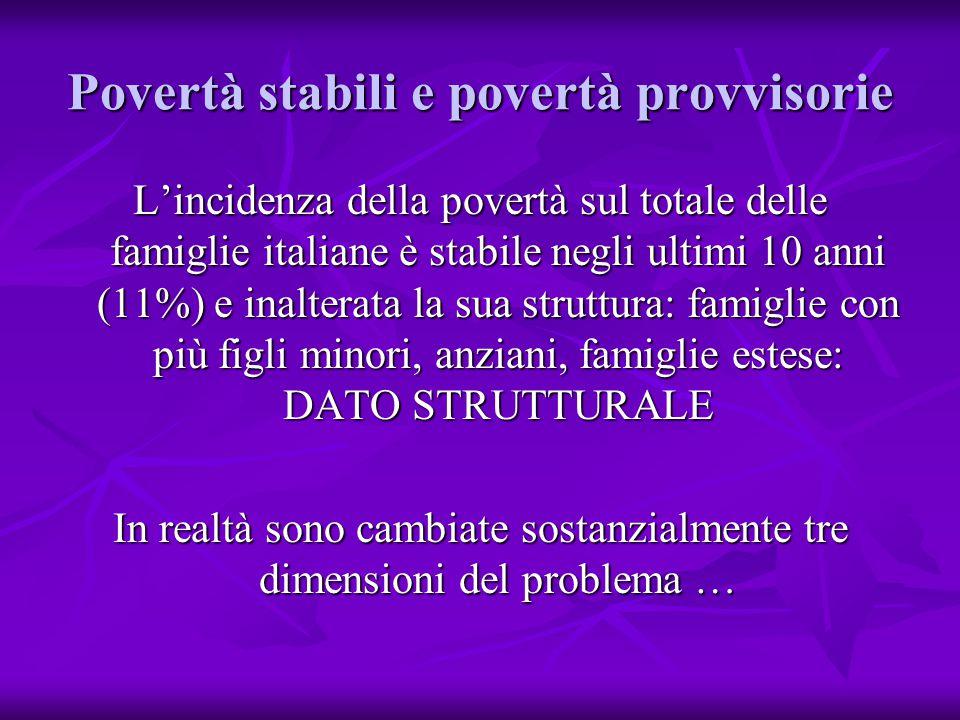 Povertà stabili e povertà provvisorie L'incidenza della povertà sul totale delle famiglie italiane è stabile negli ultimi 10 anni (11%) e inalterata la sua struttura: famiglie con più figli minori, anziani, famiglie estese: DATO STRUTTURALE In realtà sono cambiate sostanzialmente tre dimensioni del problema …