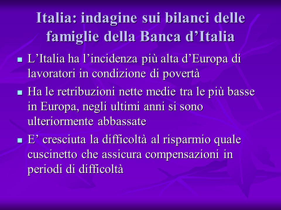 Italia: indagine sui bilanci delle famiglie della Banca d'Italia L'Italia ha l'incidenza più alta d'Europa di lavoratori in condizione di povertà L'Italia ha l'incidenza più alta d'Europa di lavoratori in condizione di povertà Ha le retribuzioni nette medie tra le più basse in Europa, negli ultimi anni si sono ulteriormente abbassate Ha le retribuzioni nette medie tra le più basse in Europa, negli ultimi anni si sono ulteriormente abbassate E' cresciuta la difficoltà al risparmio quale cuscinetto che assicura compensazioni in periodi di difficoltà E' cresciuta la difficoltà al risparmio quale cuscinetto che assicura compensazioni in periodi di difficoltà