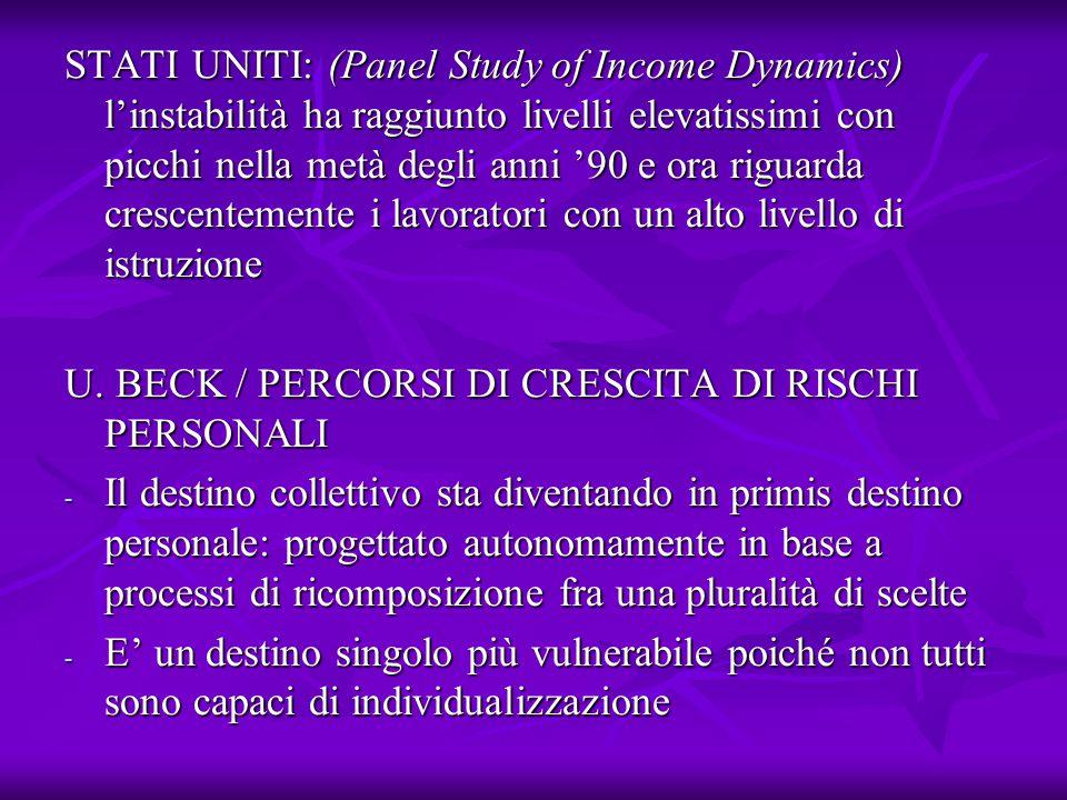 STATI UNITI: (Panel Study of Income Dynamics) l'instabilità ha raggiunto livelli elevatissimi con picchi nella metà degli anni '90 e ora riguarda crescentemente i lavoratori con un alto livello di istruzione U.