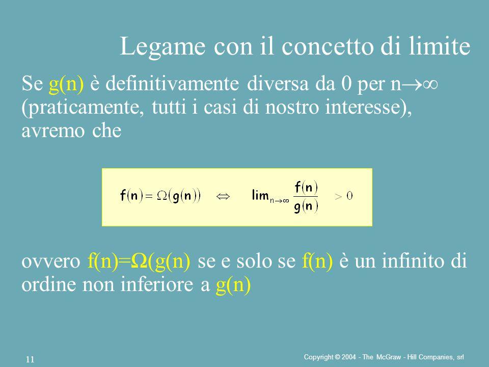 Se g(n) è definitivamente diversa da 0 per n  ∞ (praticamente, tutti i casi di nostro interesse), avremo che ovvero f(n)=Ω(g(n) se e solo se f(n) è un infinito di ordine non inferiore a g(n) Copyright © 2004 - The McGraw - Hill Companies, srl 11 Legame con il concetto di limite