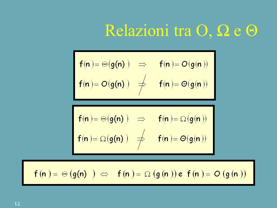 Relazioni tra O, Ω e Θ 12