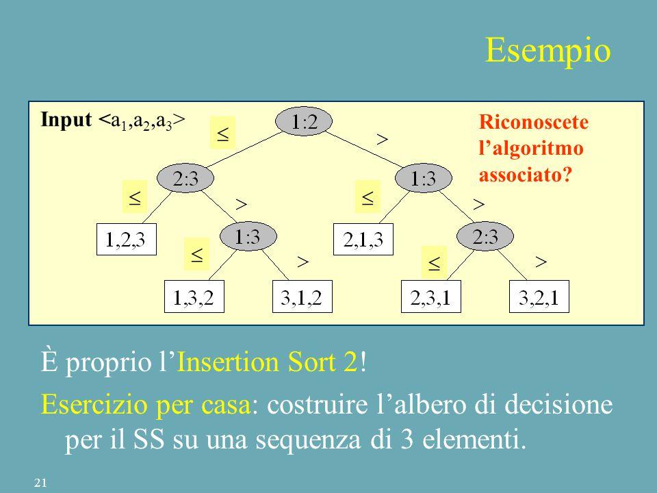 Esempio      Input Riconoscete l'algoritmo associato? È proprio l'Insertion Sort 2! Esercizio per casa: costruire l'albero di decisione per il SS