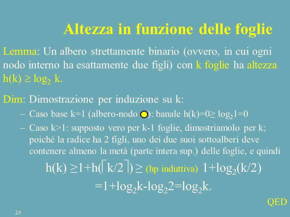 Lemma: Un albero strettamente binario (ovvero, in cui ogni nodo interno ha esattamente due figli) con k foglie ha altezza h(k)  log 2 k.