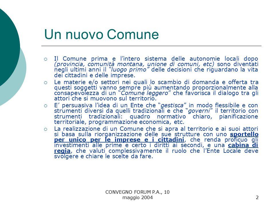 CONVEGNO FORUM P.A., 10 maggio 200413 Rapporti tra direzioni e Sportello Unico  Coinvolgimento Sportello.