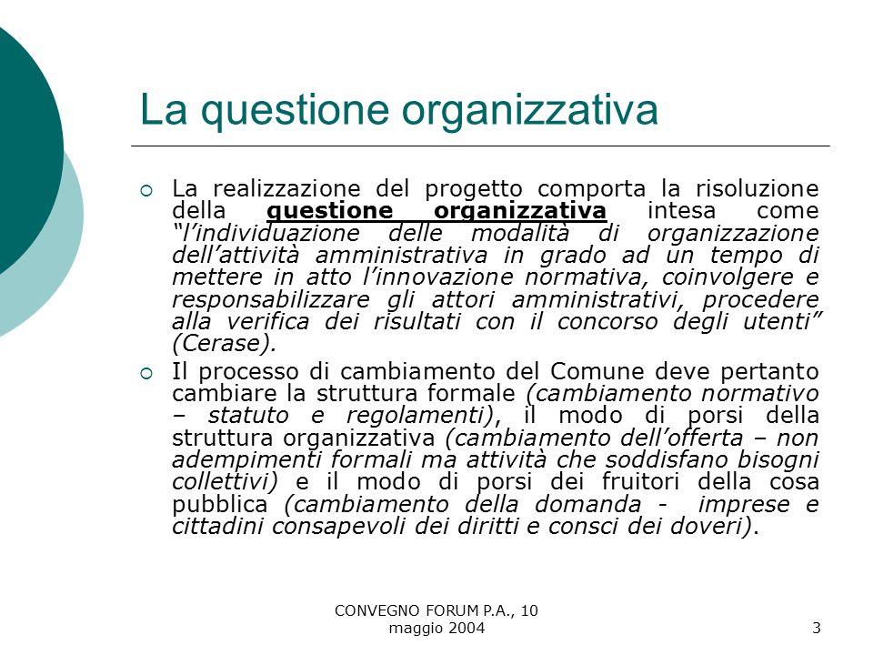 CONVEGNO FORUM P.A., 10 maggio 20044 Fondamenta del Progetto  Sportello Unico per l'Impresa e il Cittadino.