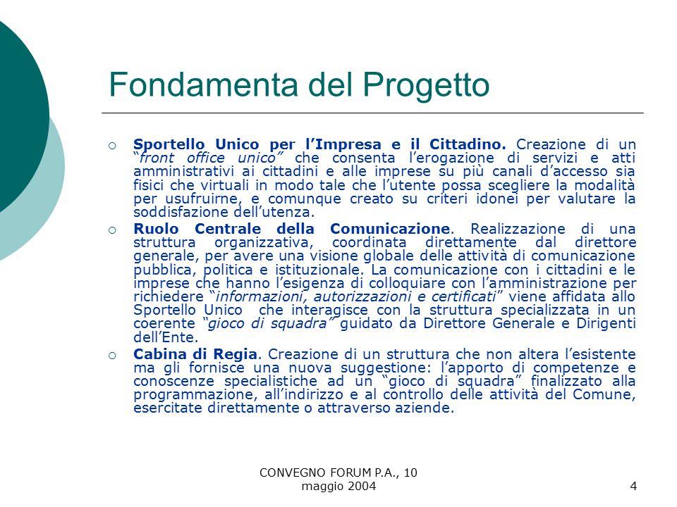 CONVEGNO FORUM P.A., 10 maggio 20045 Come ci siamo arrivati  Chiare indicazioni degli indirizzi generali di governo  Coerenti obiettivi del Patto di Sviluppo dell'Umbria  Definizione di un Progetto di Massima del SUIC  Articolazione di un Piano di Riorganizzazione del Comune