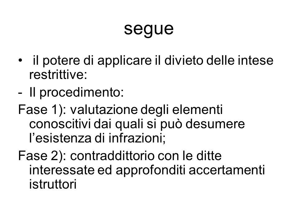 segue il potere di applicare il divieto delle intese restrittive: -Il procedimento: Fase 1): valutazione degli elementi conoscitivi dai quali si può d