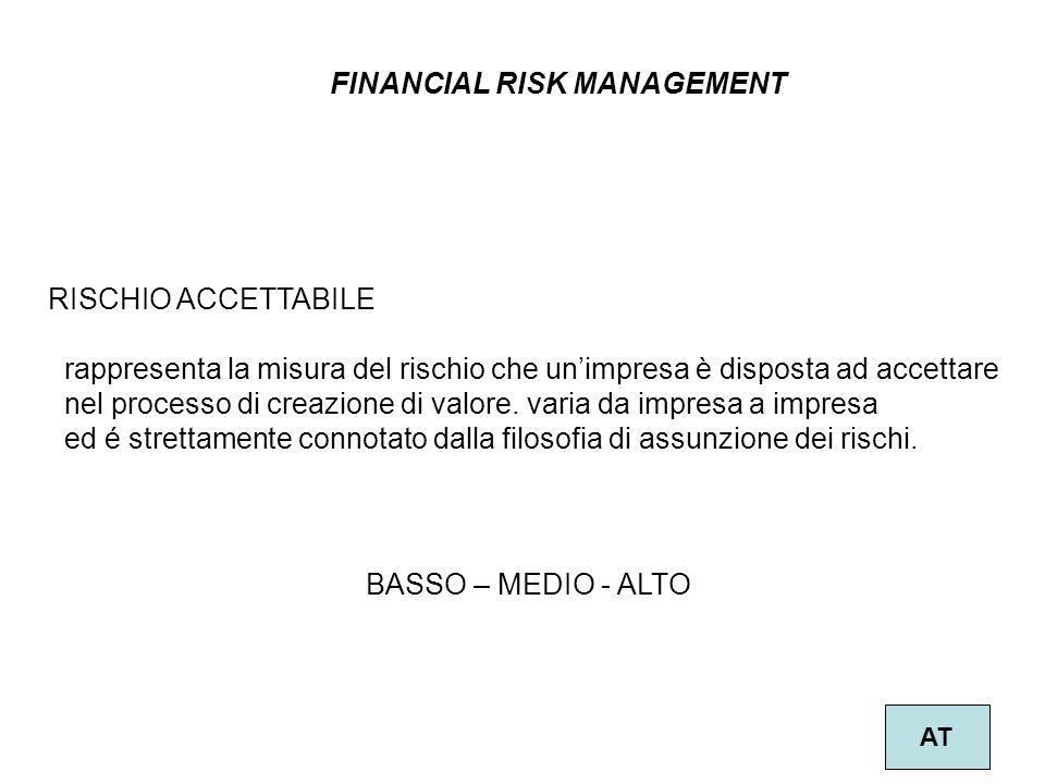 10 FINANCIAL RISK MANAGEMENT AT RISCHIO ACCETTABILE rappresenta la misura del rischio che un'impresa è disposta ad accettare nel processo di creazione