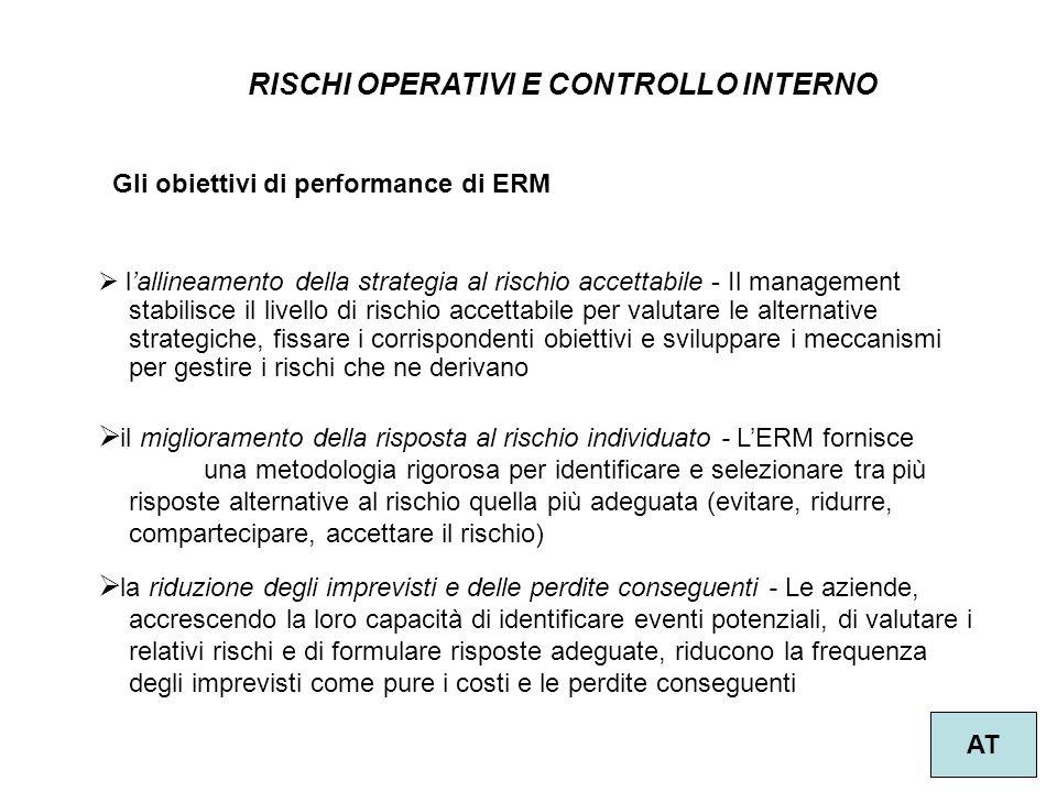 13 RISCHI OPERATIVI E CONTROLLO INTERNO AT  l'allineamento della strategia al rischio accettabile - Il management stabilisce il livello di rischio ac
