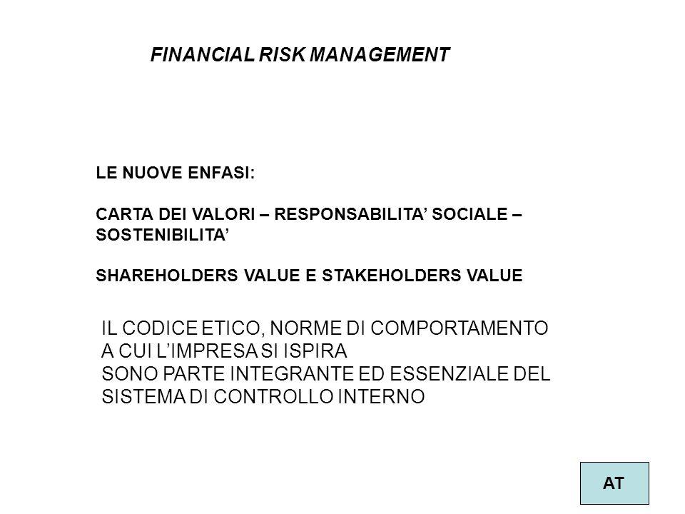 17 FINANCIAL RISK MANAGEMENT AT IL CODICE ETICO, NORME DI COMPORTAMENTO A CUI L'IMPRESA SI ISPIRA SONO PARTE INTEGRANTE ED ESSENZIALE DEL SISTEMA DI C