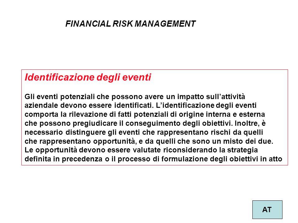 19 FINANCIAL RISK MANAGEMENT AT Identificazione degli eventi Gli eventi potenziali che possono avere un impatto sull'attività aziendale devono essere