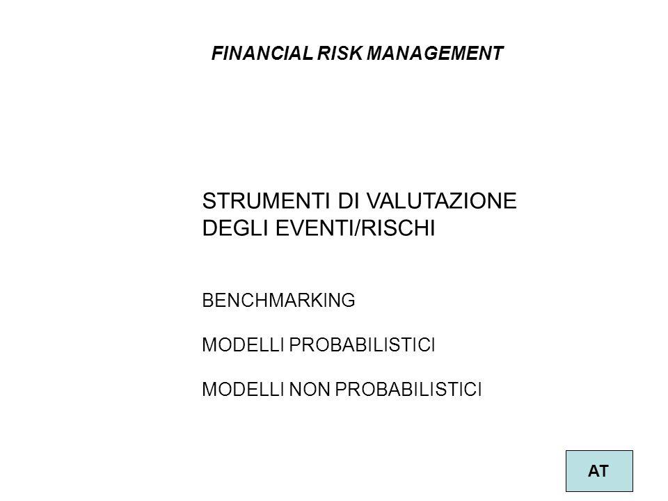 24 FINANCIAL RISK MANAGEMENT AT STRUMENTI DI VALUTAZIONE DEGLI EVENTI/RISCHI BENCHMARKING MODELLI PROBABILISTICI MODELLI NON PROBABILISTICI