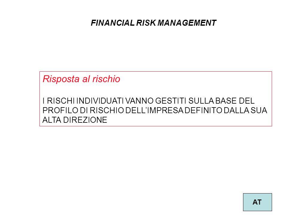 25 FINANCIAL RISK MANAGEMENT AT Risposta al rischio I RISCHI INDIVIDUATI VANNO GESTITI SULLA BASE DEL PROFILO DI RISCHIO DELL'IMPRESA DEFINITO DALLA S