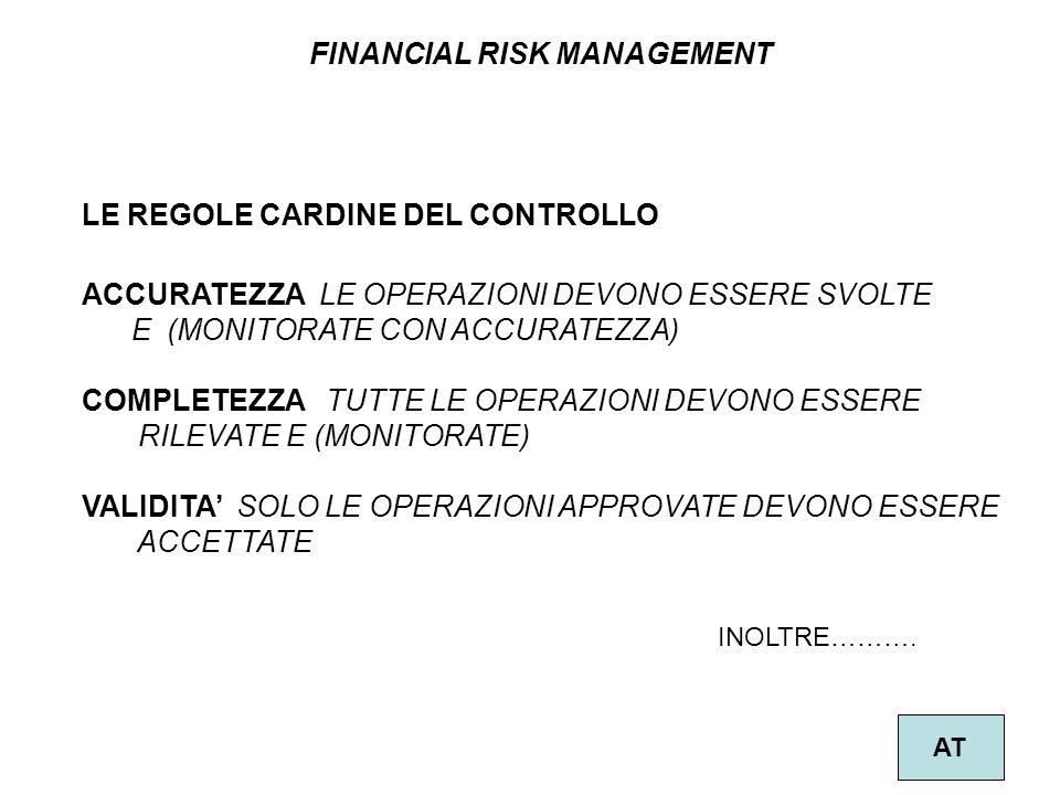 29 FINANCIAL RISK MANAGEMENT AT ACCURATEZZA LE OPERAZIONI DEVONO ESSERE SVOLTE E (MONITORATE CON ACCURATEZZA) COMPLETEZZA TUTTE LE OPERAZIONI DEVONO E