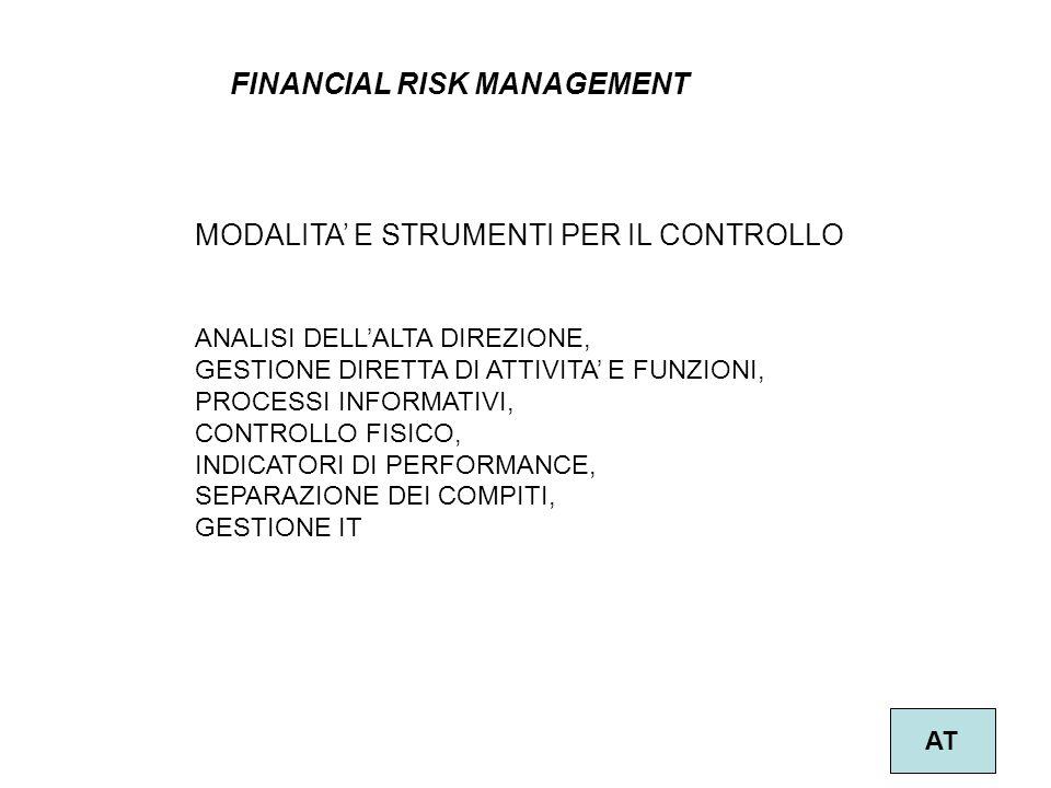 31 FINANCIAL RISK MANAGEMENT AT MODALITA' E STRUMENTI PER IL CONTROLLO ANALISI DELL'ALTA DIREZIONE, GESTIONE DIRETTA DI ATTIVITA' E FUNZIONI, PROCESSI
