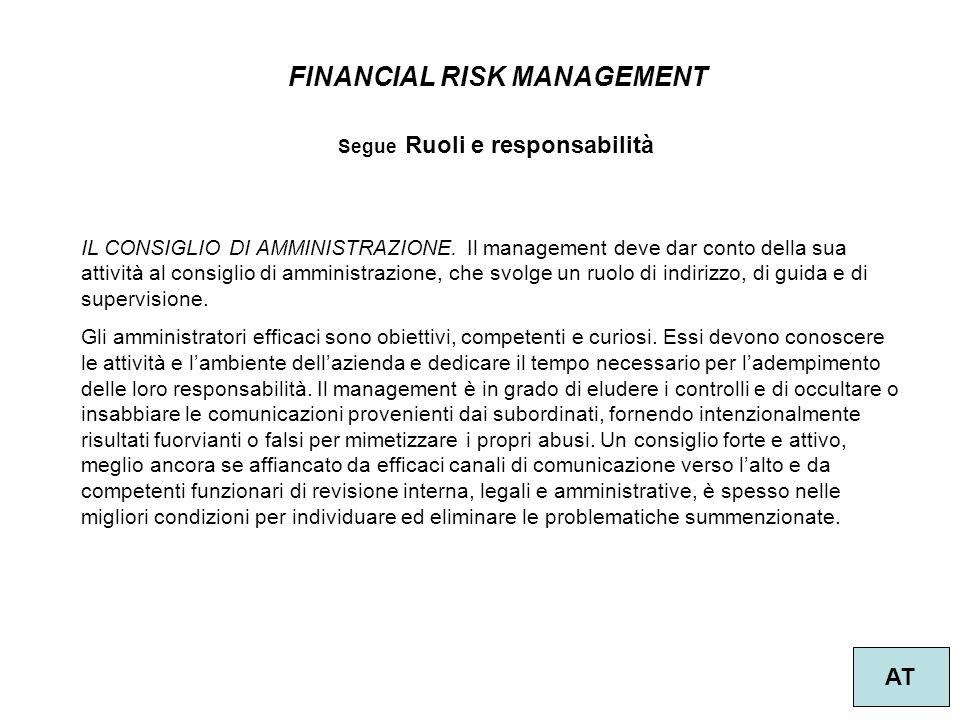 36 FINANCIAL RISK MANAGEMENT AT Segue Ruoli e responsabilità IL CONSIGLIO DI AMMINISTRAZIONE. Il management deve dar conto della sua attività al consi