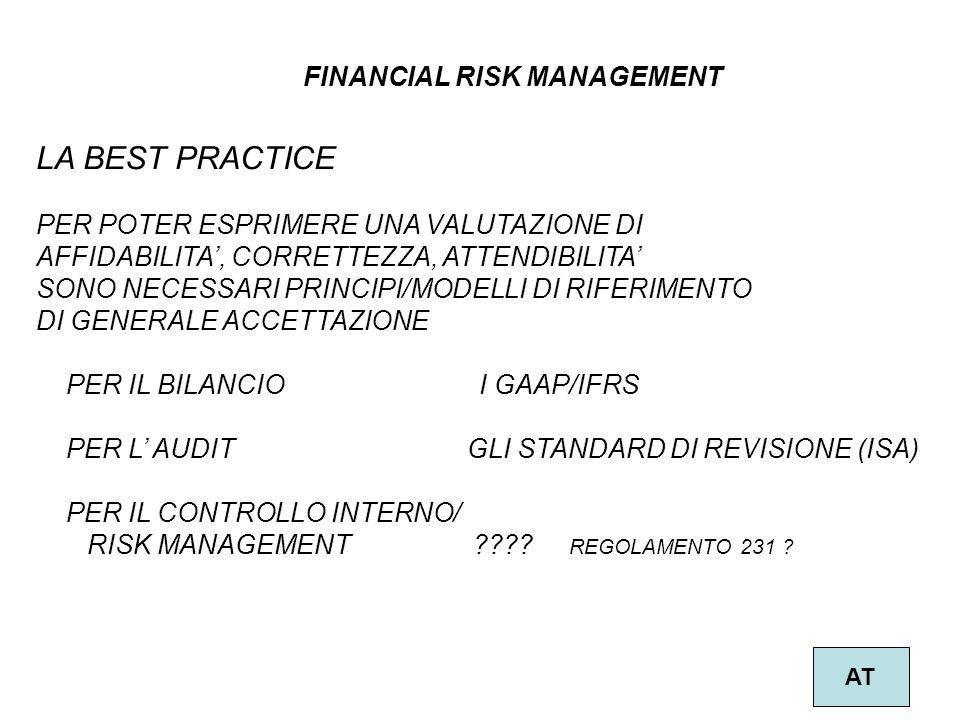 4 FINANCIAL RISK MANAGEMENT AT LA BEST PRACTICE PER POTER ESPRIMERE UNA VALUTAZIONE DI AFFIDABILITA', CORRETTEZZA, ATTENDIBILITA' SONO NECESSARI PRINC