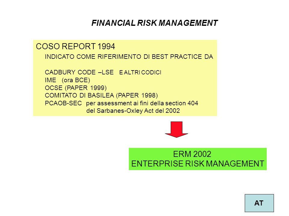 6 FINANCIAL RISK MANAGEMENT AT COSO REPORT 1994 INDICATO COME RIFERIMENTO DI BEST PRACTICE DA CADBURY CODE –LSE E ALTRI CODICI IME (ora BCE) OCSE (PAPER 1999) COMITATO DI BASILEA (PAPER 1998) PCAOB-SEC per assessment ai fini della section 404 del Sarbanes-Oxley Act del 2002 ERM 2002 ENTERPRISE RISK MANAGEMENT