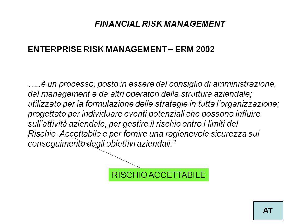 9 FINANCIAL RISK MANAGEMENT AT …..è un processo, posto in essere dal consiglio di amministrazione, dal management e da altri operatori della struttura
