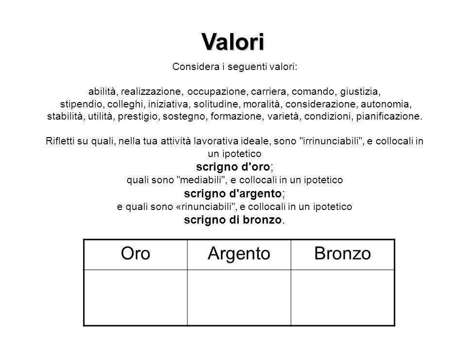 Valori Considera i seguenti valori: abilità, realizzazione, occupazione, carriera, comando, giustizia, stipendio, colleghi, iniziativa, solitudine, mo