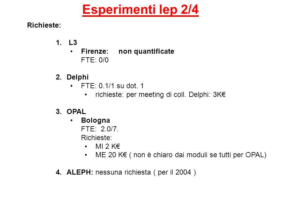 Esperimenti lep 2/4 Richieste: 1. L3 Firenze: non quantificate FTE: 0/0 2.Delphi FTE: 0.1/1 su dot.