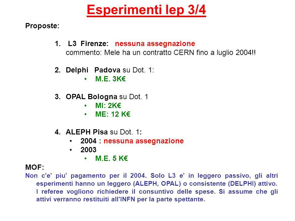 Esperimenti lep 3/4 Proposte: 1.
