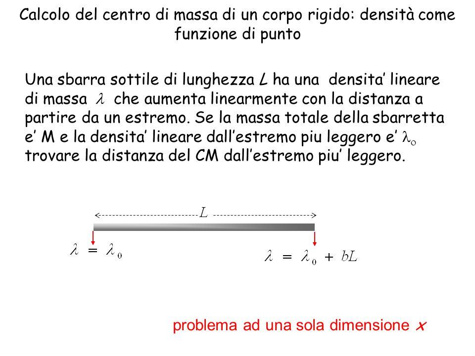 Una sbarra sottile di lunghezza L ha una densita' lineare di massa  che aumenta linearmente con la distanza a partire da un estremo.