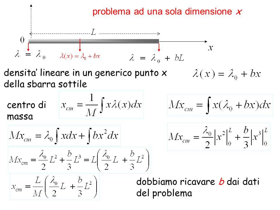 densita' lineare in un generico punto x della sbarra sottile centro di massa problema ad una sola dimensione x dobbiamo ricavare b dai dati del problema