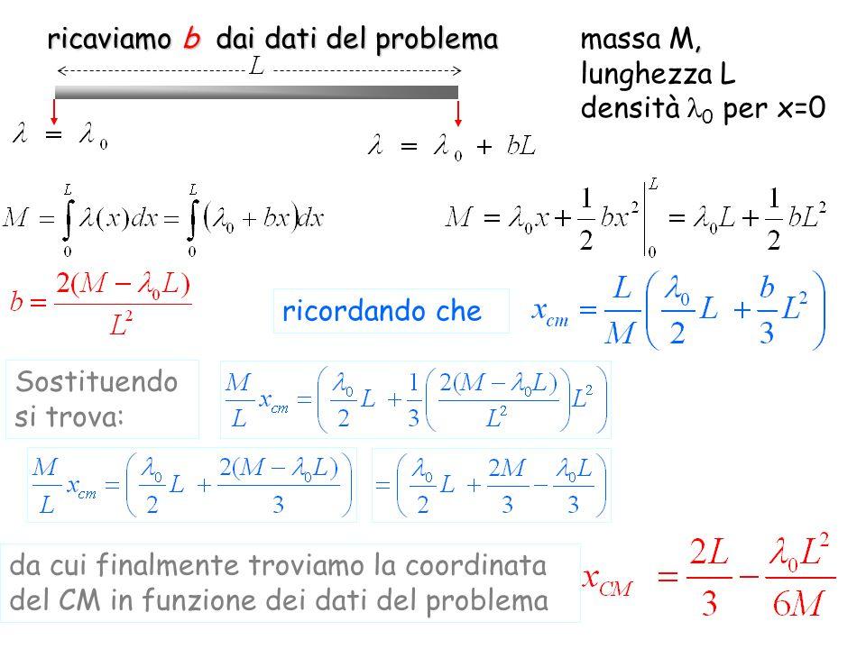 ricaviamo b dai dati del problema Sostituendo si trova:, massa M, lunghezza L densità 0 per x=0 ricordando che da cui finalmente troviamo la coordinata del CM in funzione dei dati del problema