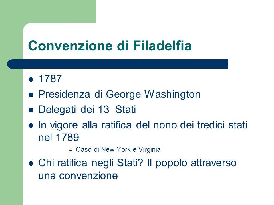 Convenzione di Filadelfia 1787 Presidenza di George Washington Delegati dei 13 Stati In vigore alla ratifica del nono dei tredici stati nel 1789 – Cas