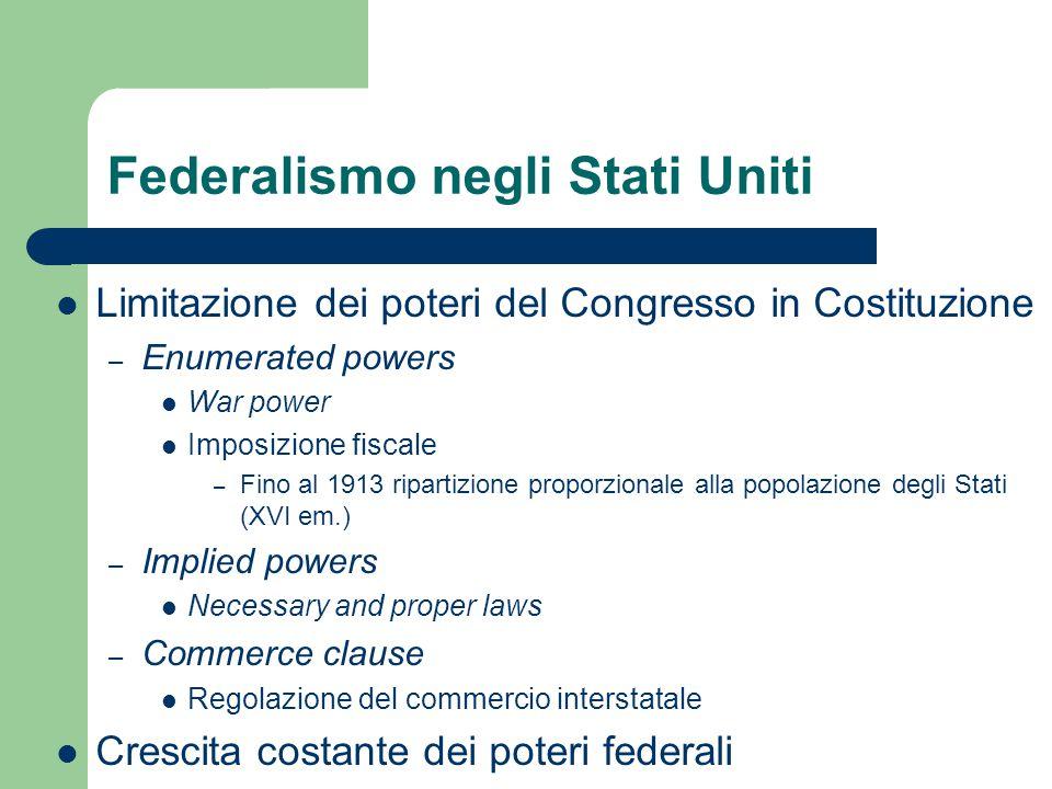 Federalismo negli Stati Uniti Limitazione dei poteri del Congresso in Costituzione – Enumerated powers War power Imposizione fiscale – Fino al 1913 ri