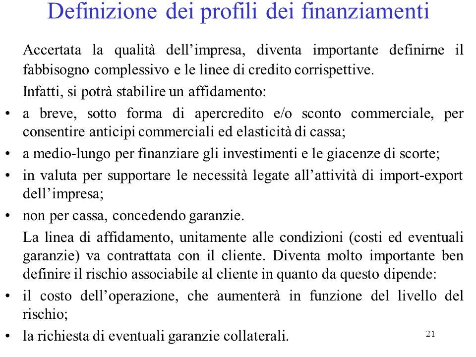 21 Definizione dei profili dei finanziamenti Accertata la qualità dell'impresa, diventa importante definirne il fabbisogno complessivo e le linee di credito corrispettive.