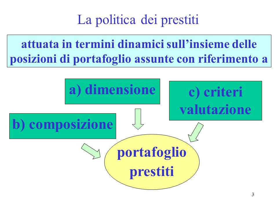 3 La politica dei prestiti c) criteri valutazione portafoglio prestiti a) dimensione attuata in termini dinamici sull'insieme delle posizioni di portafoglio assunte con riferimento a b) composizione