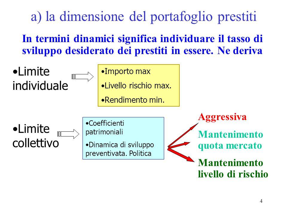 5 b) la composizione del portafoglio prestiti realizzata con tecniche di frazionamento settoriale territoriale dimensionale tipologia operazioni Minimizzare gli effetti di una crisi settoriale o territoriale.