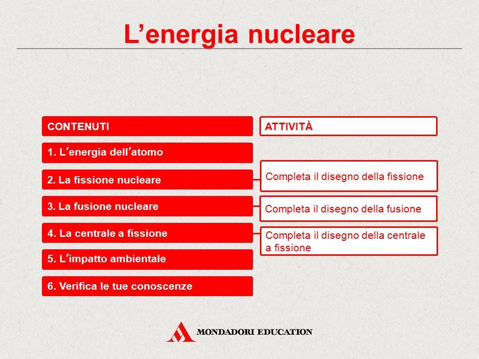 L'energia nucleare Energia