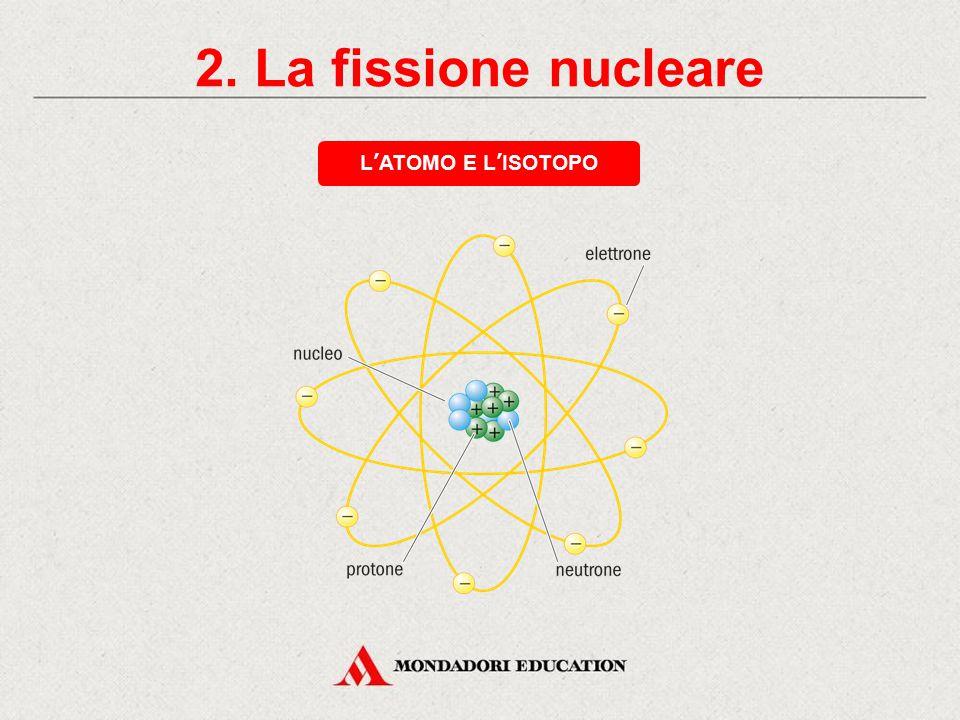 2. La fissione nucleare L'ATOMO E L'ISOTOPO