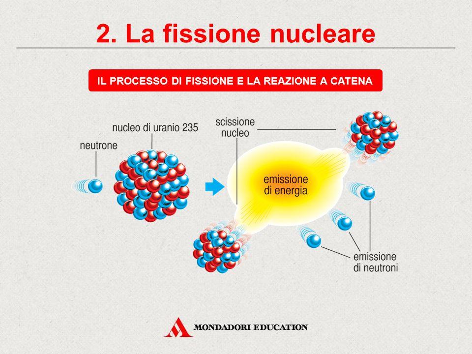 2. La fissione nucleare NATURALEARTIFICIALE La radioattività è la proprietà di un elemento, come l'uranio, di emettere RADIAZIONI. LA RADIOATTIVITÀ