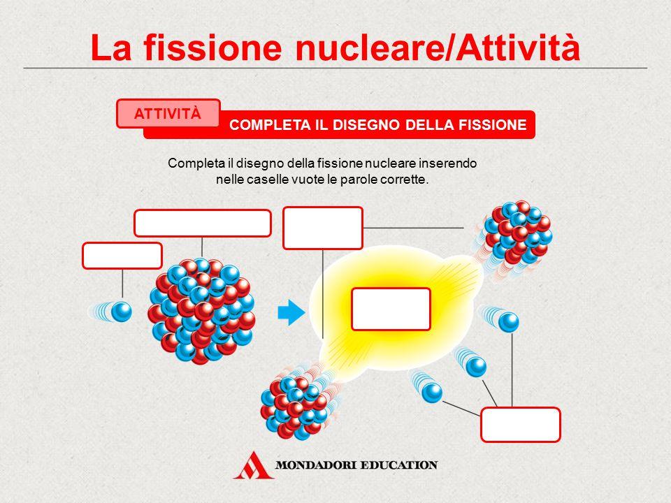 La fissione nucleare/Attività Completa il disegno della fissione nucleare inserendo nelle caselle vuote le parole corrette.