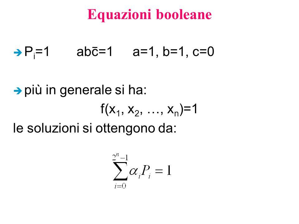 Equazioni booleane è P i =1 abc=1a=1, b=1, c=0 è più in generale si ha: f(x 1, x 2, …, x n )=1 le soluzioni si ottengono da: