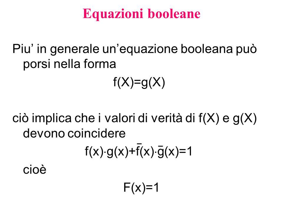 Equazioni booleane Piu' in generale un'equazione booleana può porsi nella forma f(X)=g(X) ciò implica che i valori di verità di f(X) e g(X) devono coincidere f(x)  g(x)+f(x)  g(x)=1 cioè F(x)=1