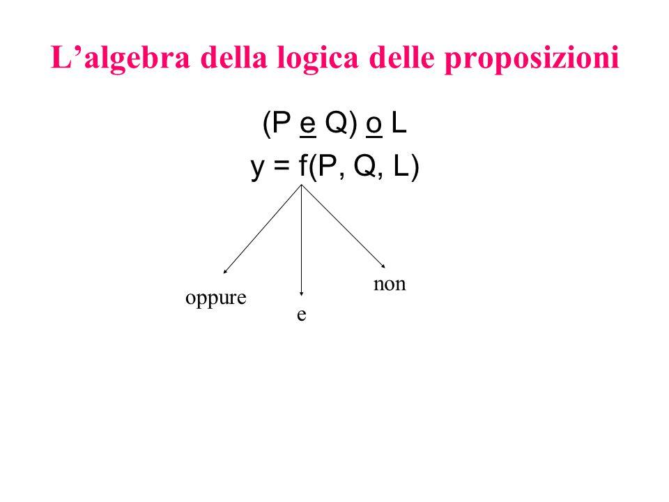 L'algebra della logica delle proposizioni (P e Q) o L y = f(P, Q, L) oppure e non
