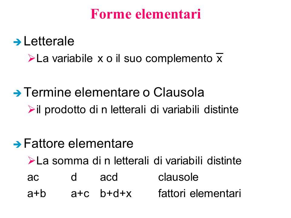 Forme elementari è Letterale  La variabile x o il suo complemento x è Termine elementare o Clausola  il prodotto di n letterali di variabili distinte è Fattore elementare  La somma di n letterali di variabili distinte acdacdclausole a+ba+cb+d+xfattori elementari