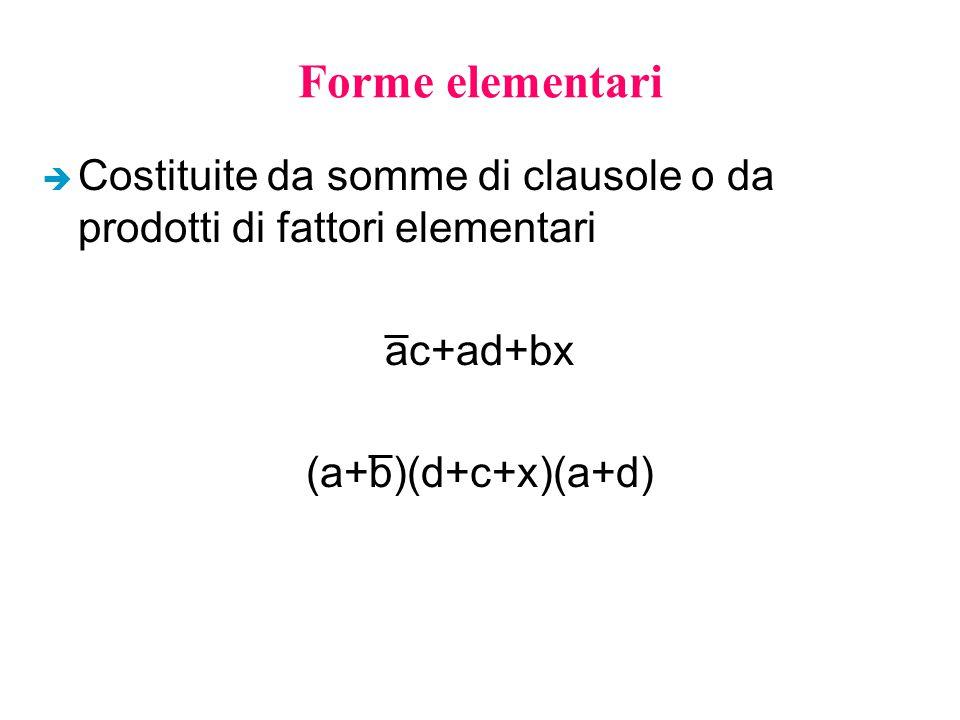 Forme elementari è Costituite da somme di clausole o da prodotti di fattori elementari ac+ad+bx (a+b)(d+c+x)(a+d)