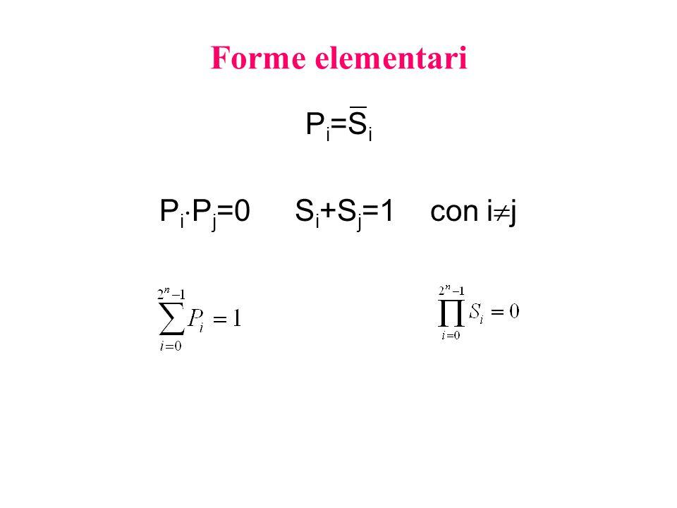 Forme elementari P i =S i P i  P j =0S i +S j =1con i  j