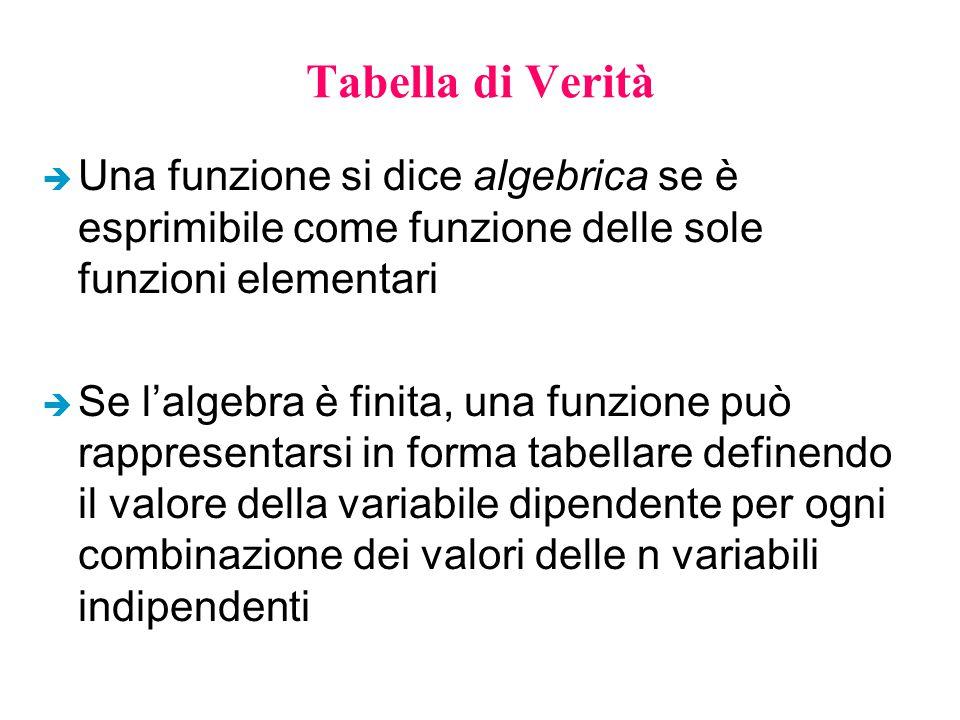Tabella di Verità è Una funzione si dice algebrica se è esprimibile come funzione delle sole funzioni elementari è Se l'algebra è finita, una funzione può rappresentarsi in forma tabellare definendo il valore della variabile dipendente per ogni combinazione dei valori delle n variabili indipendenti